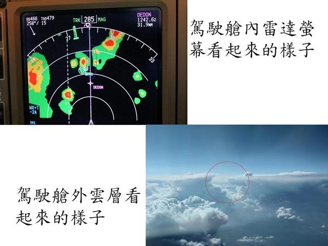radar ts