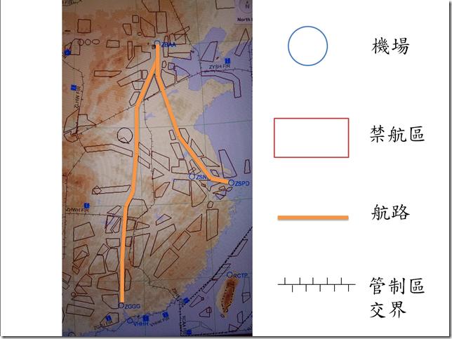 china airway